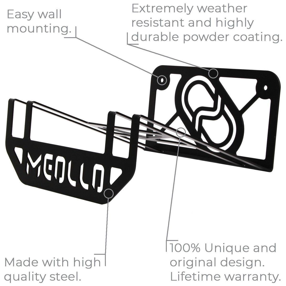 roller details
